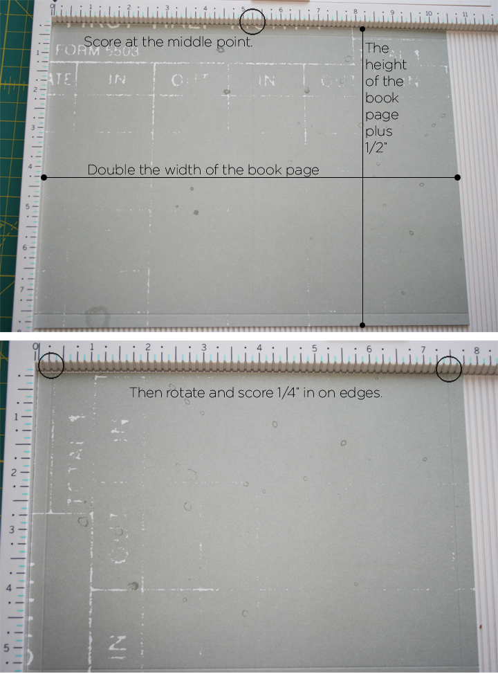 Cutting and scoring pocket pages