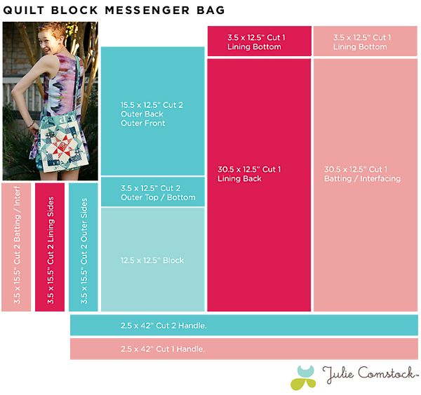 Free Pattern Quilt Block Bag copy